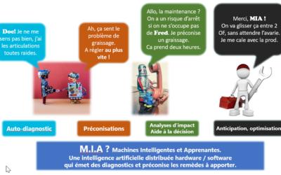 MIA-Machines-Intelligentes-et-Apprenantes-400x250 - The WIW - Solutions 4.0